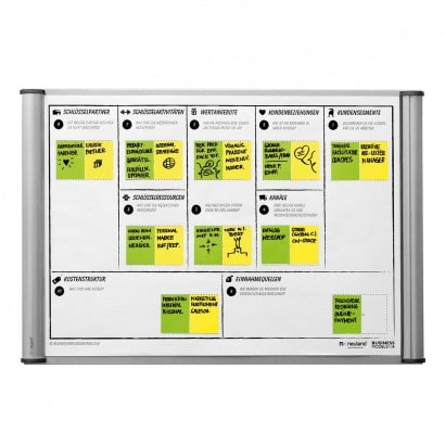 TemplatePad Business Model Canvas