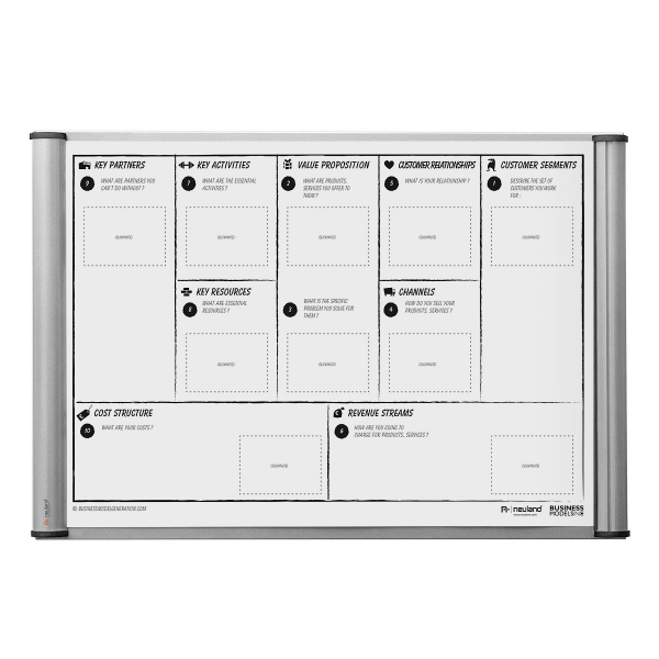 TemplatePad Business Model Canvas (Engels)